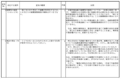 1-パブリックコメント2-1.jpg